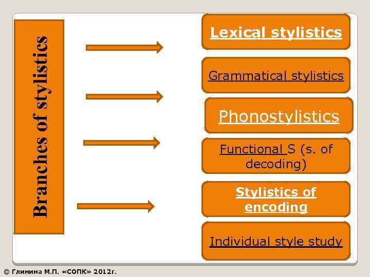 stylistics lectures English stylistics autumn semester (7) course document teaching method and timetable: one weekly lecture (the first 6 weeks) and one weekly seminar (for the next 8 weeks.