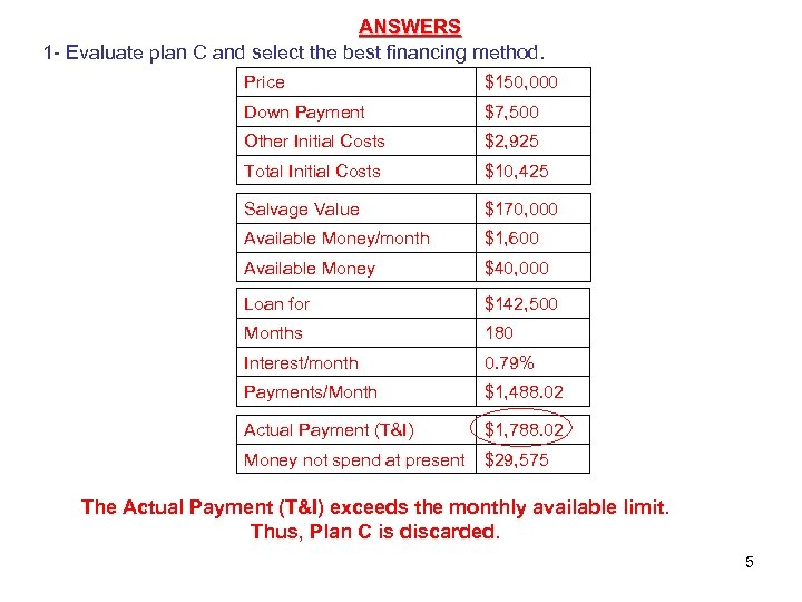 ANSWERS 1 - Evaluate plan C and select the best financing method. Price $150,