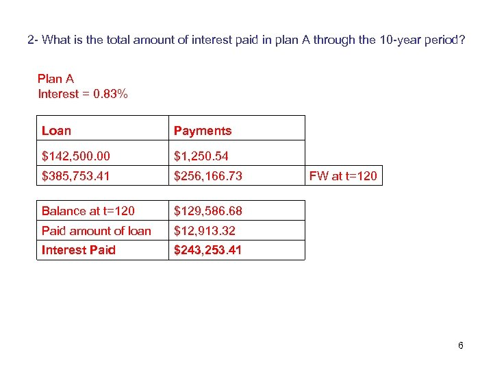 2 - What is the total amount of interest paid in plan A through