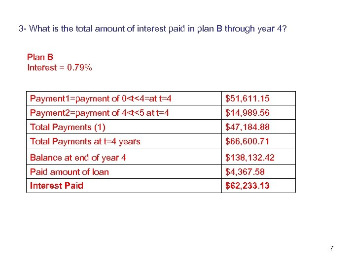 3 - What is the total amount of interest paid in plan B through
