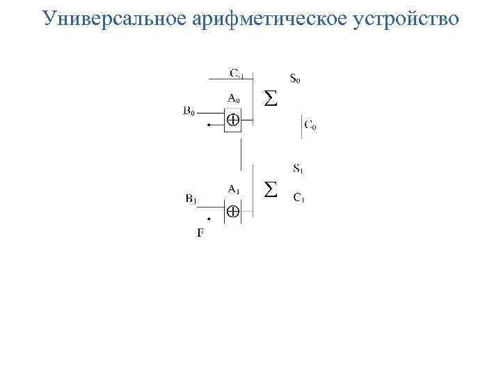 Универсальное арифметическое устройство
