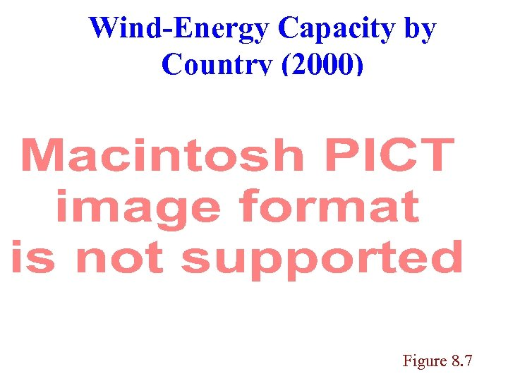 Wind-Energy Capacity by Country (2000) Figure 8. 7