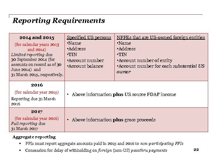 Reporting Requirements 2014 and 2015 Specified US persons • Name (for calendar years 2013