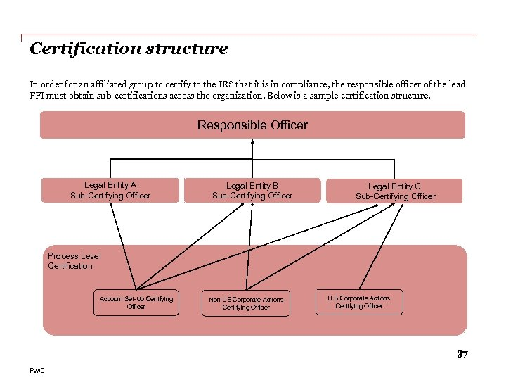 Certification structure In order for an affiliated group to certify to the IRS that