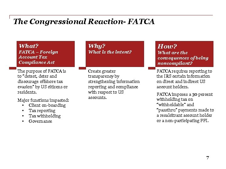 The Congressional Reaction- FATCA What? Why? FATCA – Foreign Account Tax Compliance Act What