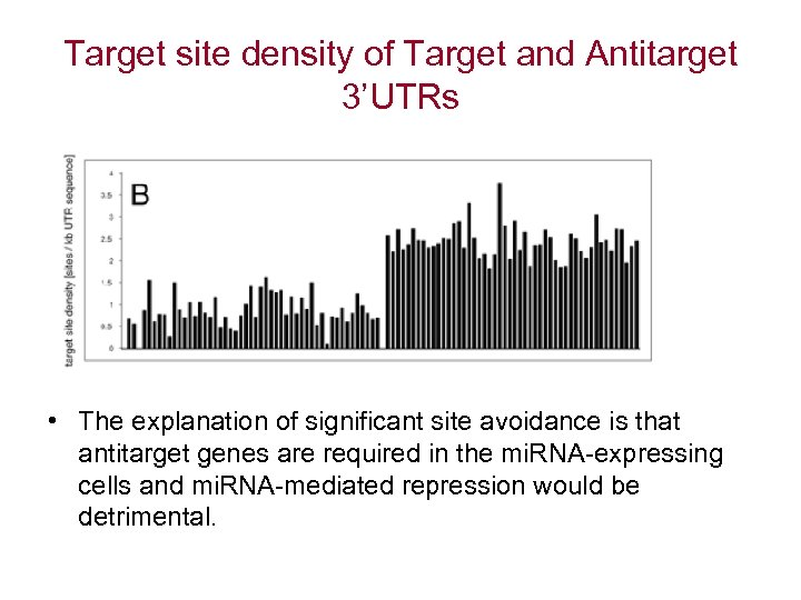 Target site density of Target and Antitarget 3'UTRs • The explanation of significant site