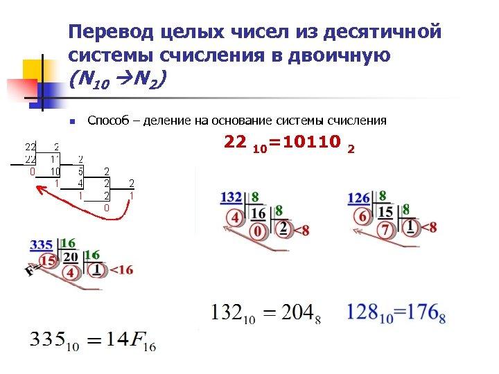 Перевод целых чисел из десятичной системы счисления в двоичную (N 10 N 2) n