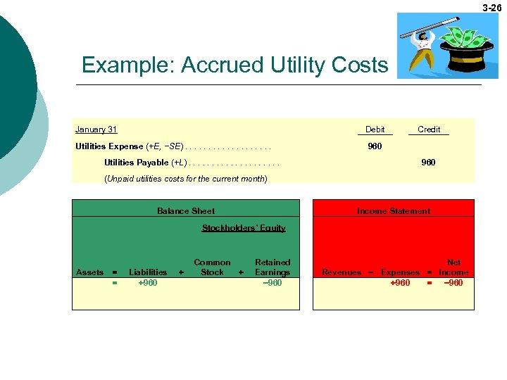 3 -26 Example: Accrued Utility Costs January 31 Debit Utilities Expense (+E, −SE). .