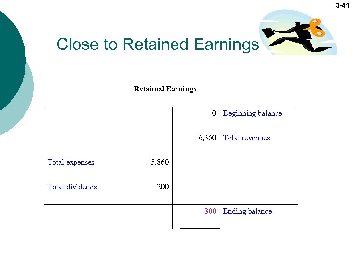 3 -41 Close to Retained Earnings Total expenses 5, 860 Total dividends 200 0