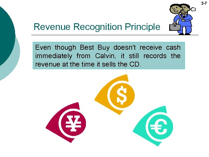 3 -7 Revenue Recognition Principle Even though Best Buy doesn't receive cash immediately from