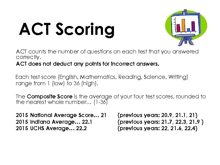 ACT Scoring ACT counts the number of questions on each test that you answered