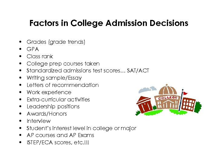 Factors in College Admission Decisions • • • • Grades (grade trends) GPA Class