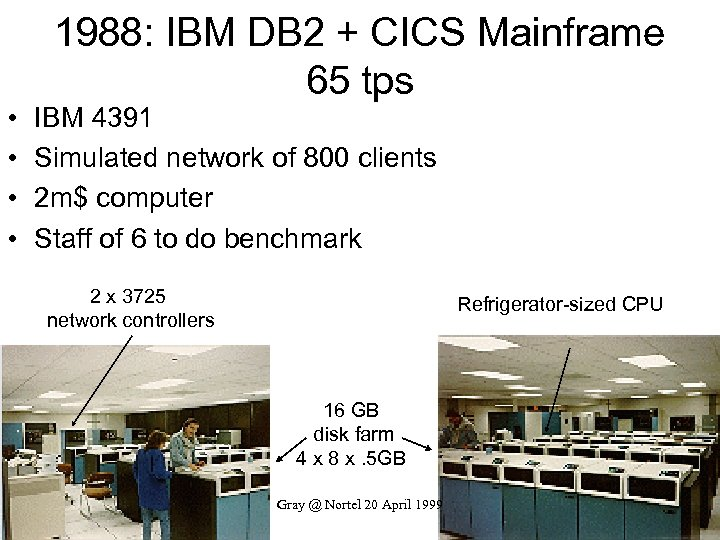 • • 1988: IBM DB 2 + CICS Mainframe 65 tps IBM 4391