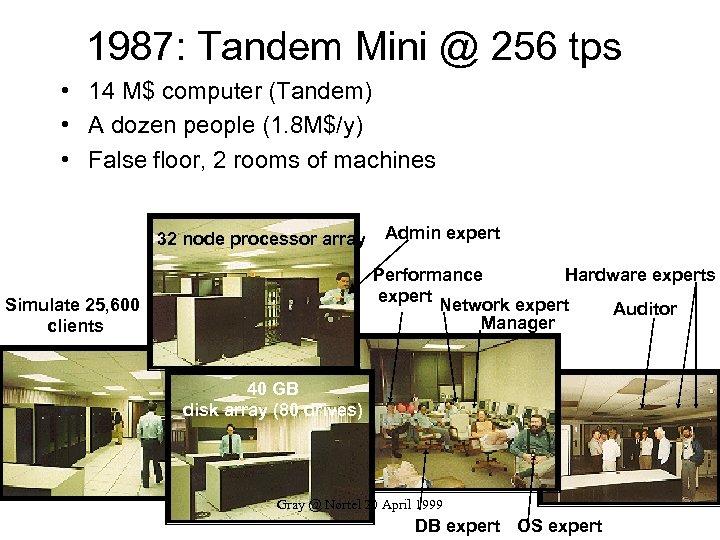1987: Tandem Mini @ 256 tps • 14 M$ computer (Tandem) • A dozen