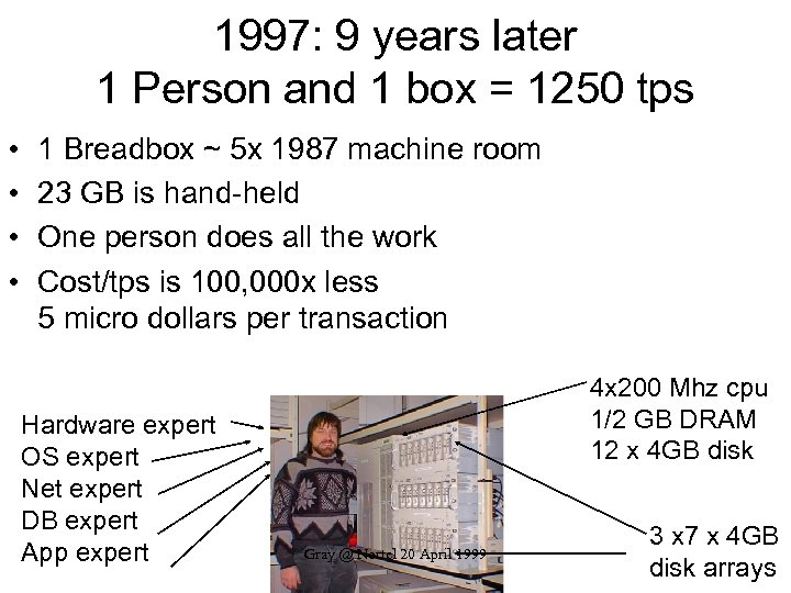 1997: 9 years later 1 Person and 1 box = 1250 tps • •