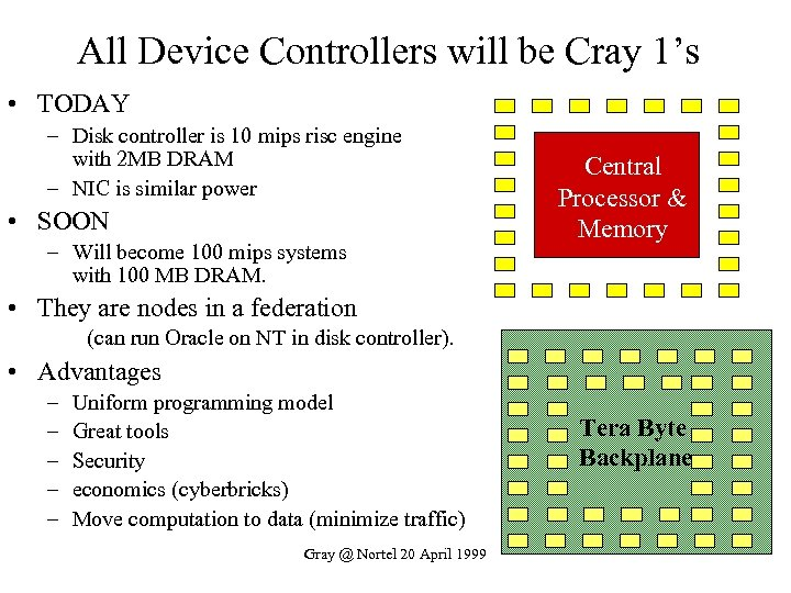 All Device Controllers will be Cray 1's • TODAY – Disk controller is 10