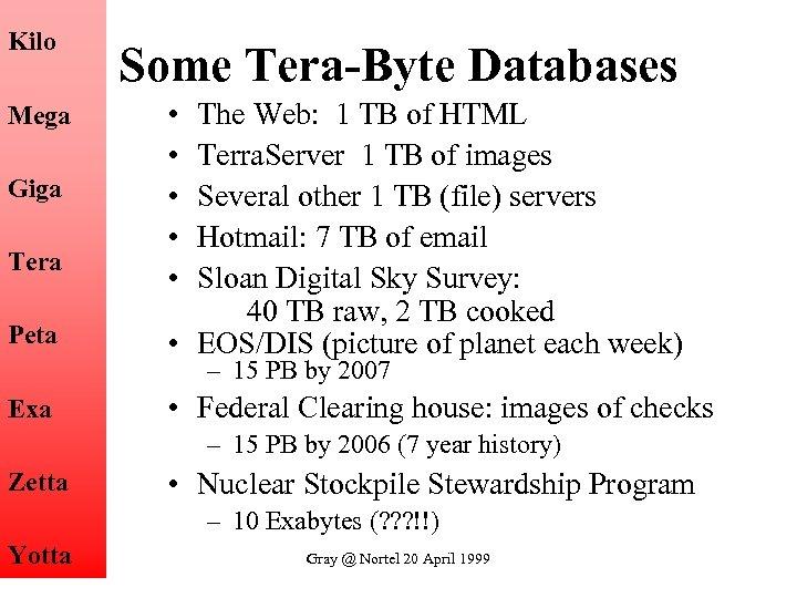 Kilo Mega Giga Tera Peta Some Tera-Byte Databases • • • The Web: 1