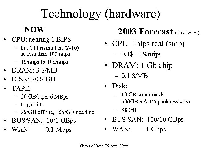 Technology (hardware) NOW 2003 Forecast (10 x better) • CPU: nearing 1 BIPS •