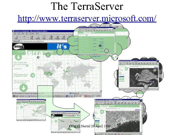The Terra. Server http: //www. terraserver. microsoft. com/ Gray @ Nortel 20 April 1999