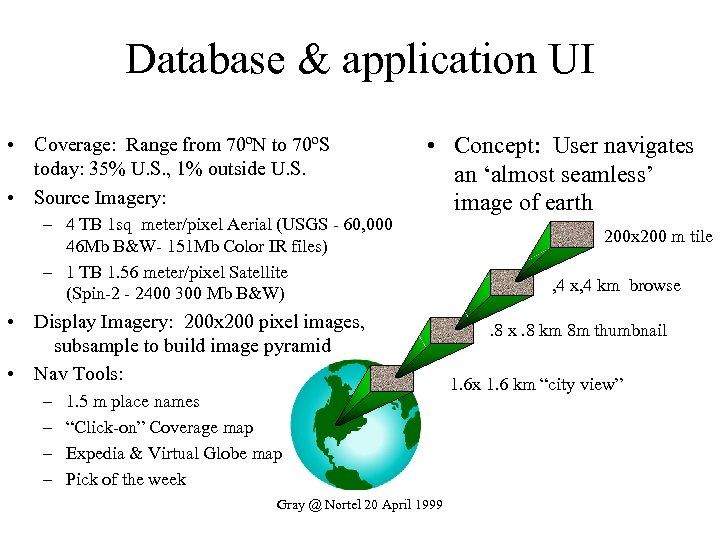 Database & application UI • Coverage: Range from 70ºN to 70ºS today: 35% U.