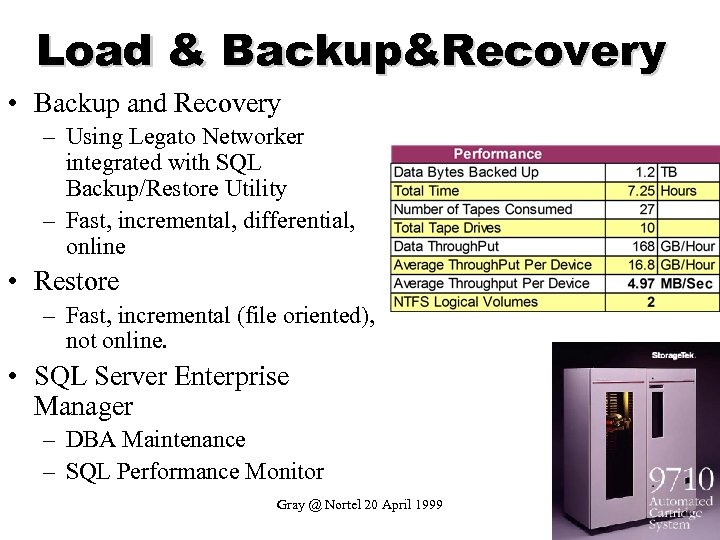 Load & Backup&Recovery • Backup and Recovery – Using Legato Networker integrated with SQL