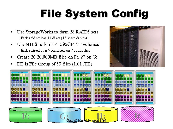 File System Config • Use Storage. Works to form 28 RAID 5 sets Each