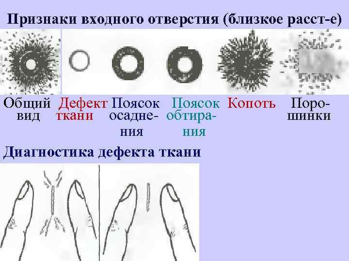 Признаки входного отверстия (близкое расст-е) Общий Дефект Поясок Копоть Поровид ткани осадне- обтирашинки ния