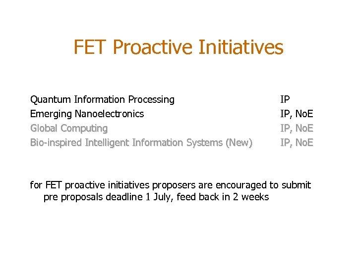 FET Proactive Initiatives Quantum Information Processing Emerging Nanoelectronics Global Computing Bio-inspired Intelligent Information Systems