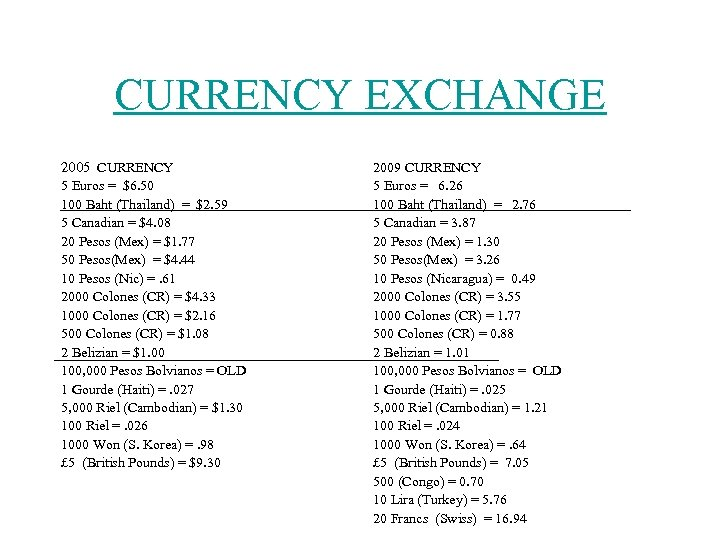 CURRENCY EXCHANGE 2005 CURRENCY 5 Euros = $6. 50 100 Baht (Thailand) = $2.