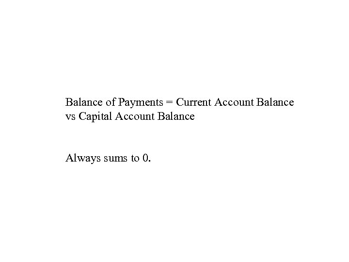Balance of Payments = Current Account Balance vs Capital Account Balance Always sums to
