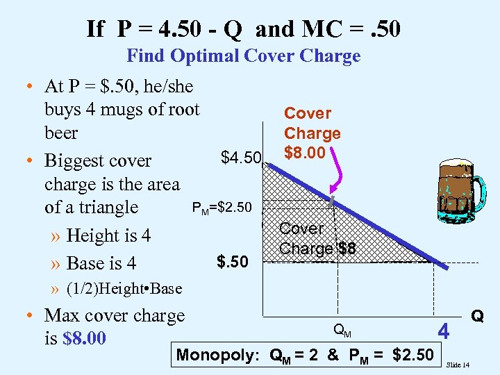 If P = 4. 50 - Q and MC =. 50 Find Optimal Cover