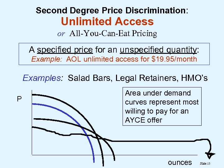 Second Degree Price Discrimination: Unlimited Access or All-You-Can-Eat Pricing A specified price for an