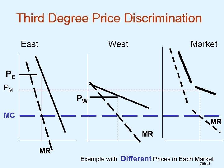 Third Degree Price Discrimination East West Market PE PM PW MC MR MR MR