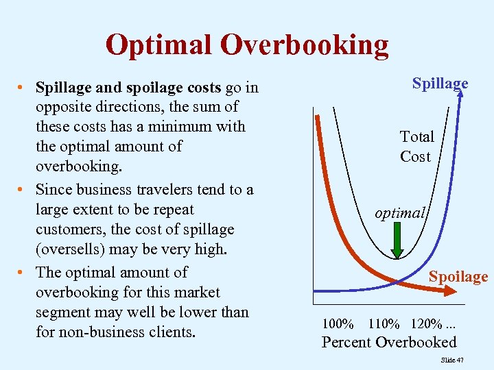Optimal Overbooking • Spillage and spoilage costs go in opposite directions, the sum of