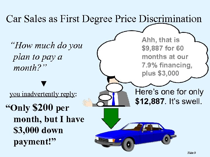 """Car Sales as First Degree Price Discrimination """"How much do you plan to pay"""