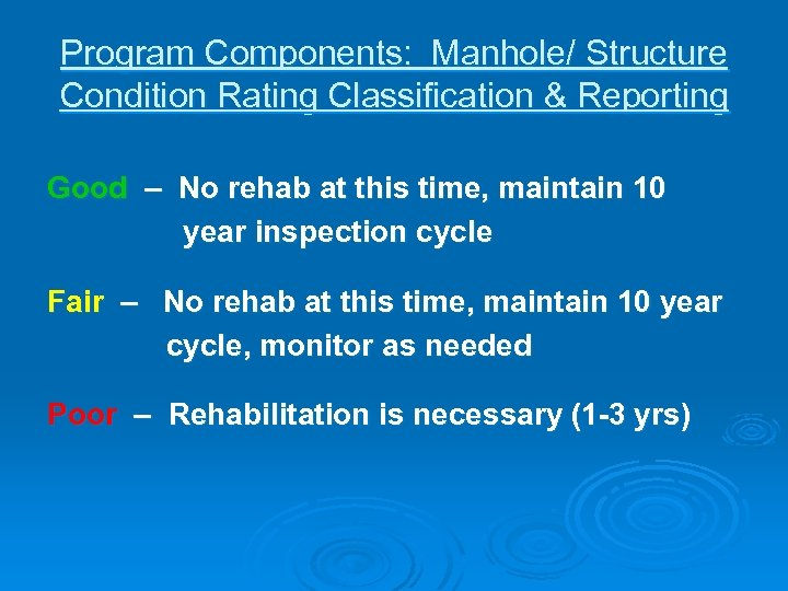 Program Components: Manhole/ Structure Condition Rating Classification & Reporting Good – No rehab at