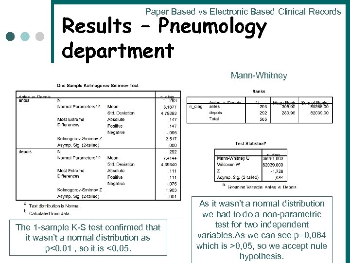 Paper Based vs Electronic Based Clinical Records Results – Pneumology department Mann-Whitney The 1