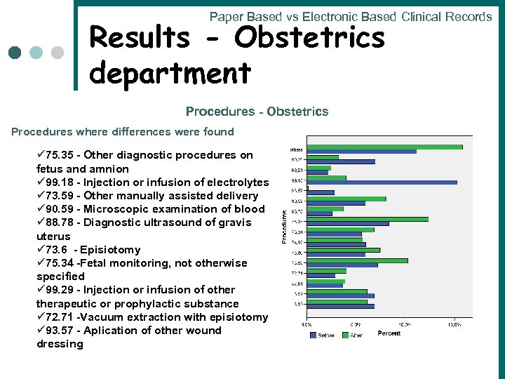 Paper Based vs Electronic Based Clinical Records Results - Obstetrics department Procedures - Obstetrics