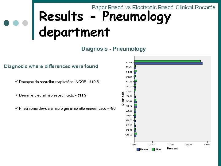 Paper Based vs Electronic Based Clinical Records Results - Pneumology department Diagnosis - Pneumology