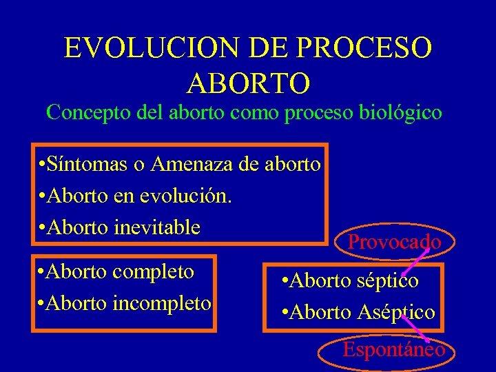 EVOLUCION DE PROCESO ABORTO Concepto del aborto como proceso biológico • Síntomas o Amenaza