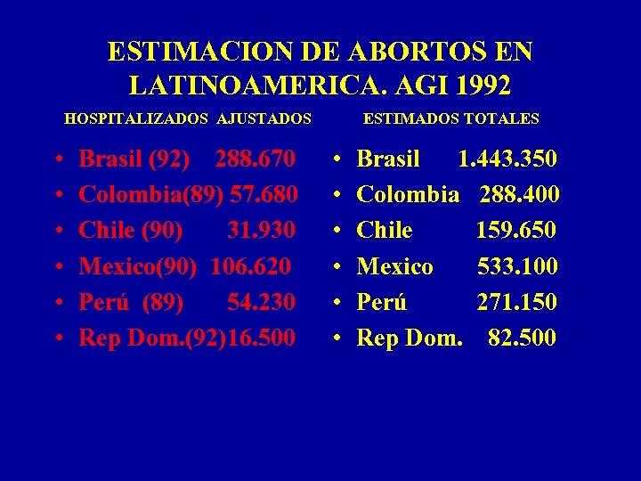 ESTIMACION DE ABORTOS EN LATINOAMERICA. AGI 1992 HOSPITALIZADOS AJUSTADOS • • • Brasil (92)