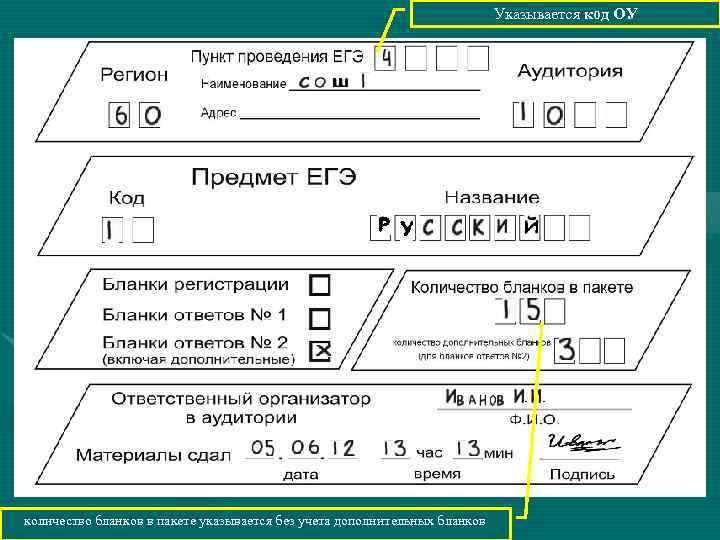 Указывается код ОУ Сопроводительный бланк количество бланков в пакете указывается без учета дополнительных бланков