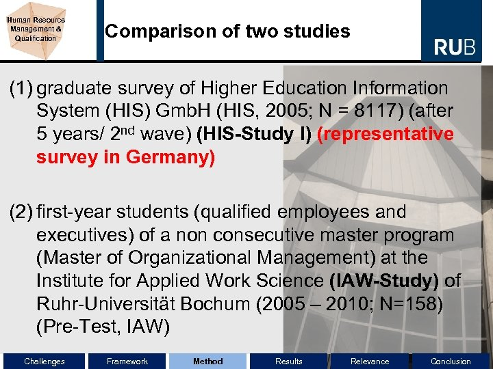 Human Resource Management & Qualification Comparison of two studies (1) graduate survey of Higher