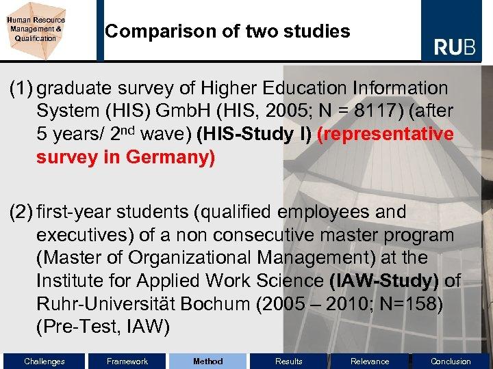 Human Resource Management & Qualification Comparison of two studies (1) graduate survey of Higher