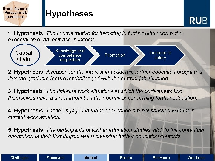 Human Resource Management & Qualification Hypotheses 1. Hypothesis: The central motive for investing in