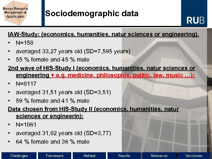 Human Resource Management & Qualification Sociodemographic data IAW-Study: (economics, humanities, natur sciences or engineering),