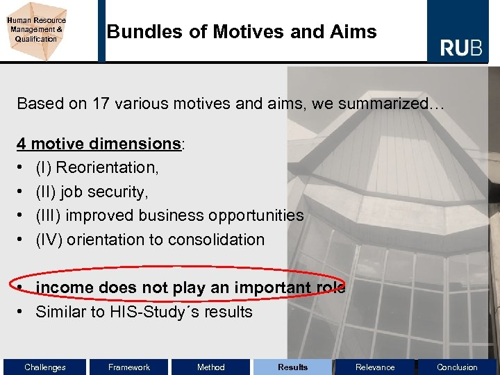 Human Resource Management & Qualification Bundles of Motives and Aims Based on 17 various