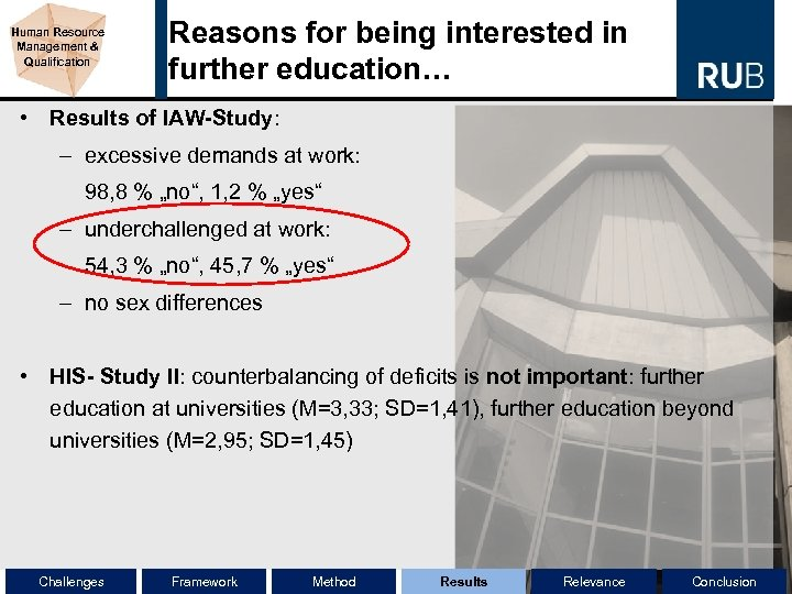 Human Resource Management & Qualification Reasons for being interested in further education… • Results