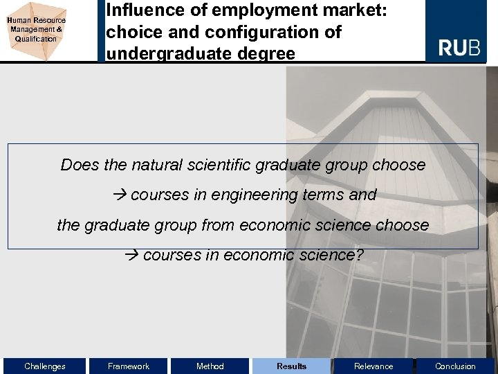 Human Resource Management & Qualification Influence of employment market: choice and configuration of undergraduate