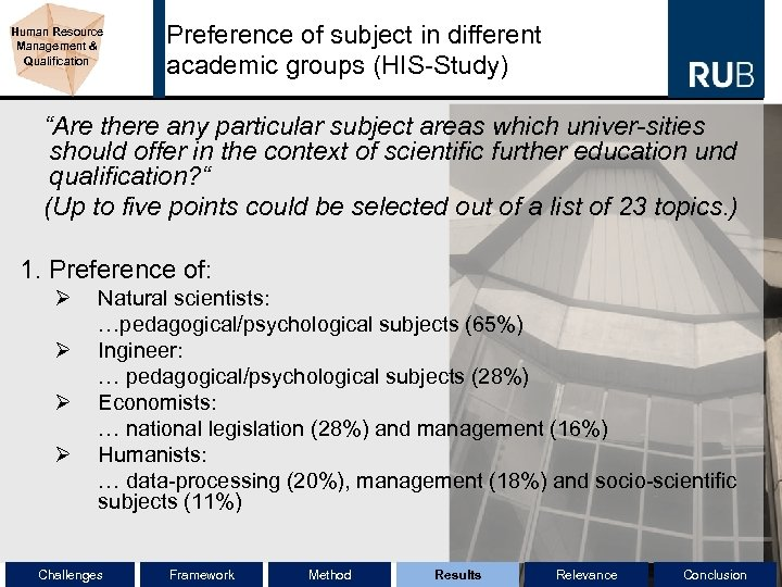 "Human Resource Management & Qualification Preference of subject in different academic groups (HIS-Study) ""Are"